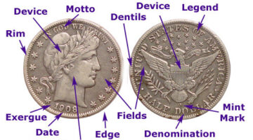 Coin Identifier: Here's How To Identify Your Coin Via Diagrams, Photos & Definitions